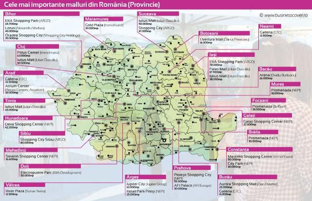 Cele Mai Importante Malluri Din Romania Provincie